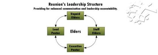 elders_lead_1