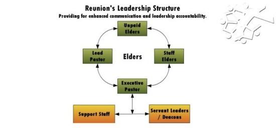 elders_lead_2