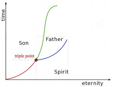 triplepoint2