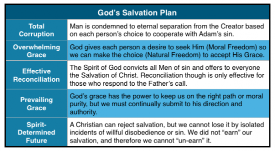 Gods_salvation_plan